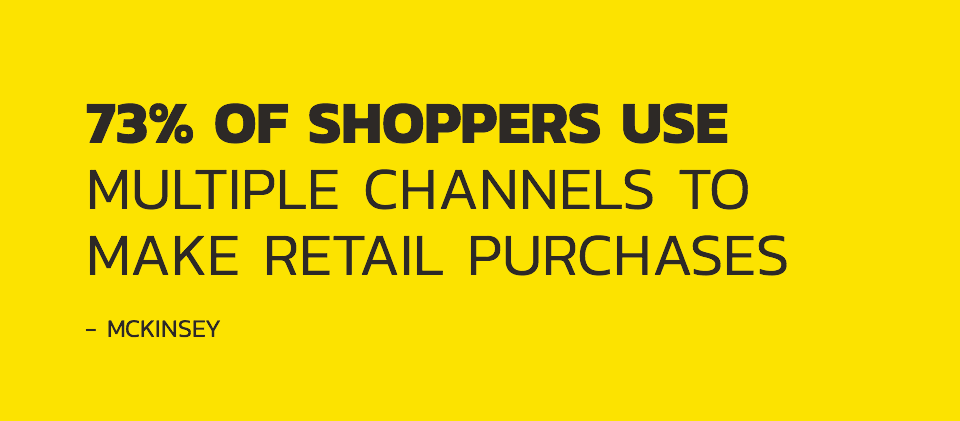 73% of shoppers use multiple channels to make retail purchases.