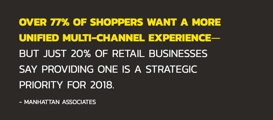 Over 77% of shoppers want a more unified multi-channel experience.